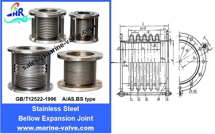 GB/T12522-1996 Stainless Steel Bellow Expansion Joint_Qingdao